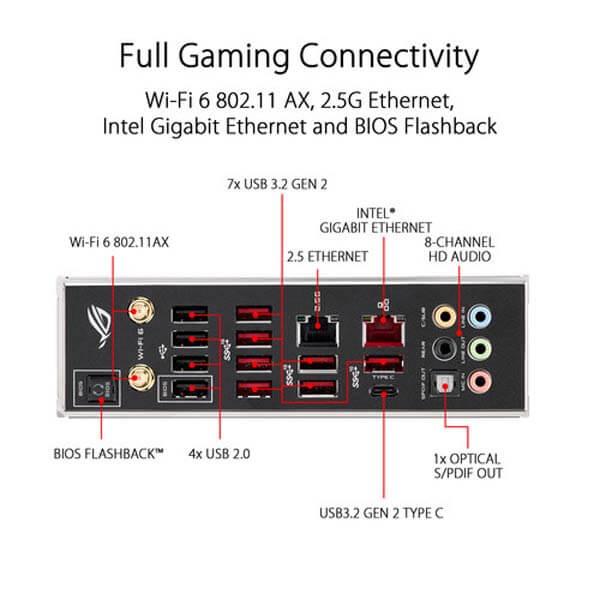 قیمت خرید مادربرد ایسوس مدل ROG Strix X399-E Gaming