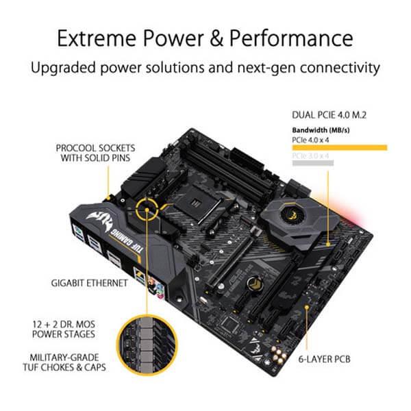 قیمت خرید مادربرد گيگابايت مدل X570 Gaming X