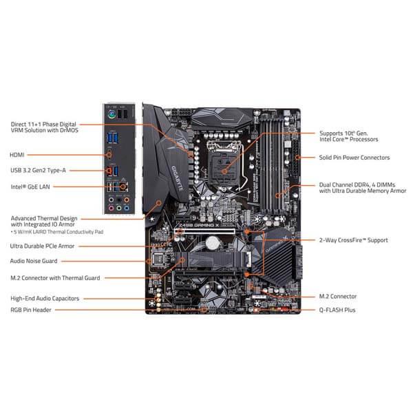 قیمت خرید مادربرد گيگابايت مدل Z490 Gaming X