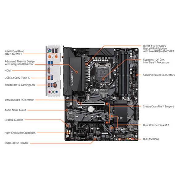 قیمت خرید مادربرد گيگابايت مدل Z490 UD AC