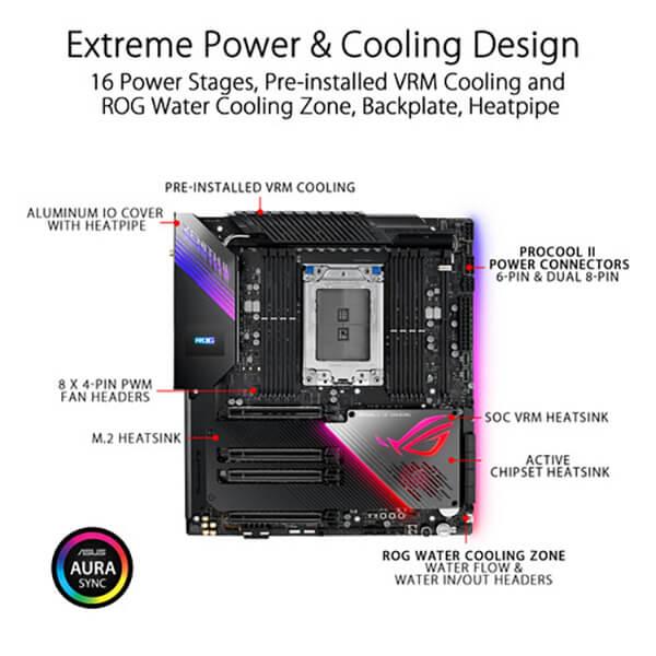قیمت خرید مادربرد ایسوس مدل ROG Zenith II Extreme Alpha
