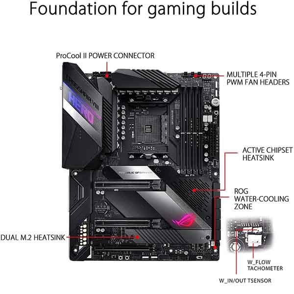 قیمت خرید مادربرد ایسوس مدل (X570 ROG Crosshair VIII Hero Gaming (Wi-Fi