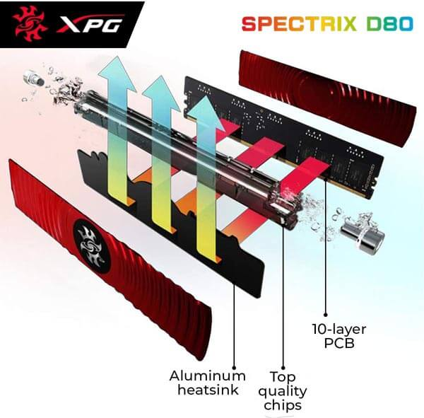 قیمت خرید رم کامپیوتر ای دیتا 8 گیگابایت ddr4 فرکانس 3000 مدل AData XPG Spectrix D80 RGB