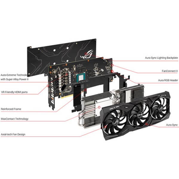 قیمت خرید کارت گرافیک ایسوس مدل Asus ROG Strix RTX 2060 Super OC EVO Gaming
